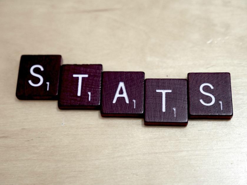 GMAT Statistics Question